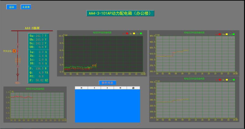 馈线运行监控图.png