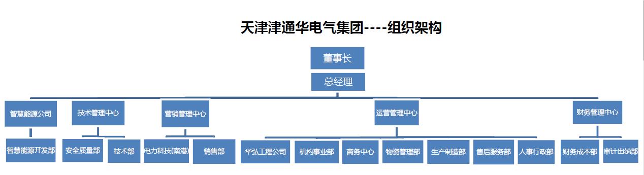 集团组织架构.png