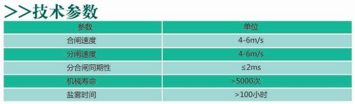 XGN15型出线柜机构参数.png
